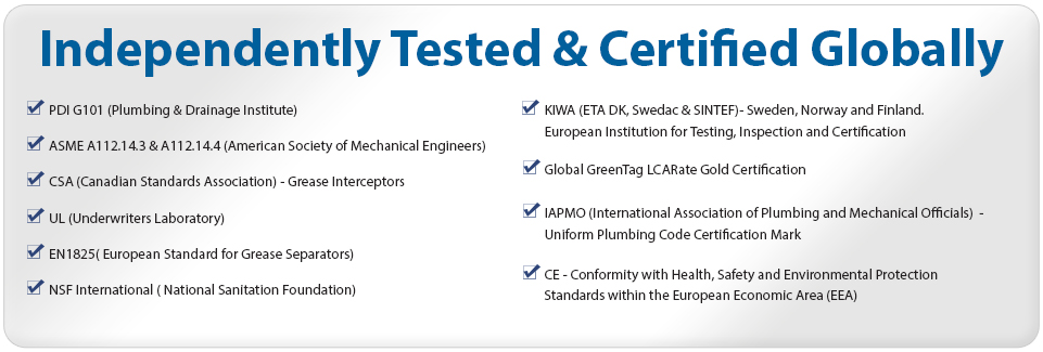 Independly Tested,Globally Certified